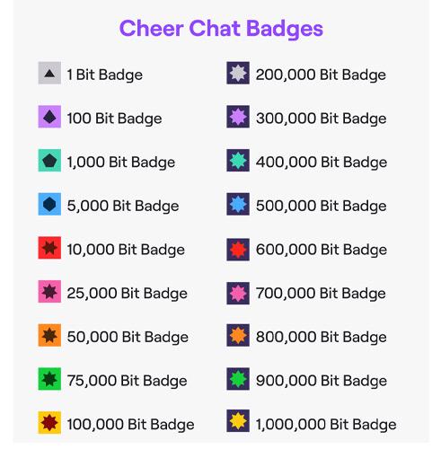 Twitch verification badge