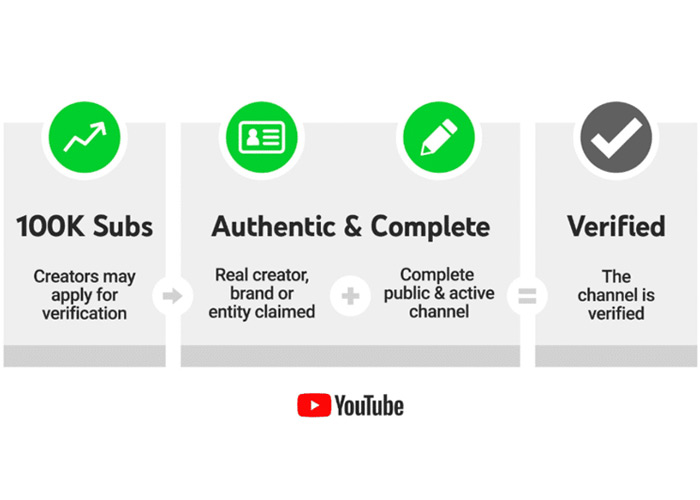 How to get verified on YouTube? Grey Tick