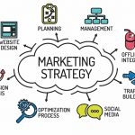 7 Marketing Strategies to Improve Your Business Growth