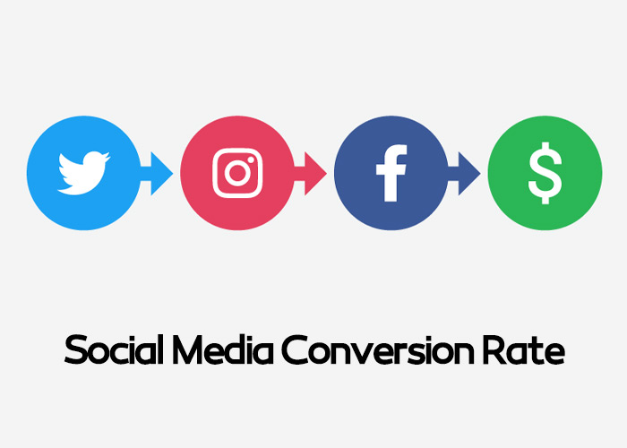 Social Media Conversion Rate