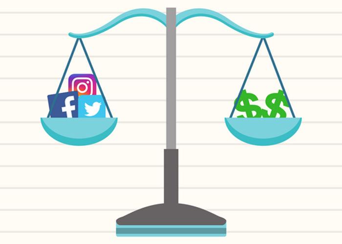 Social Media ROI Formula