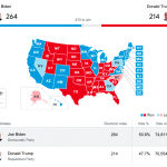 2020 US election results-قیمت رپورتاژ آگهی