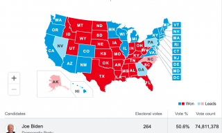 2020 US election results-قیمت رپورتاژ آگهی