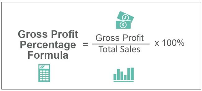 gross profit rate